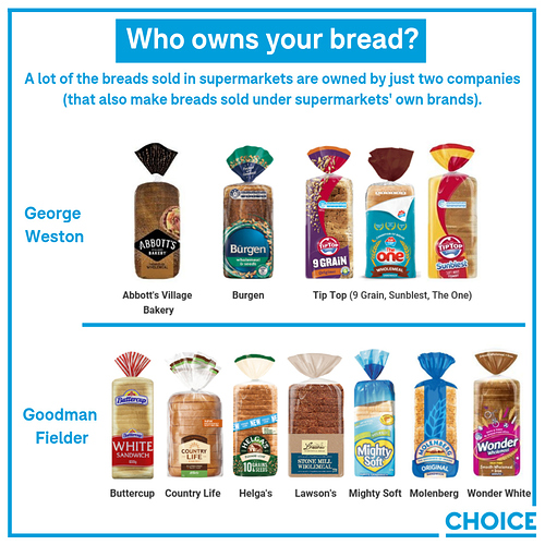 Who%20owns%20your%20bread_