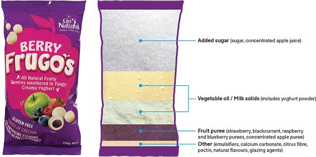 Go_Natural_Berry_Frugos_ingredients_breakdown