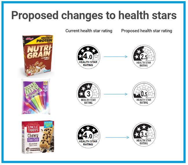 healthstars