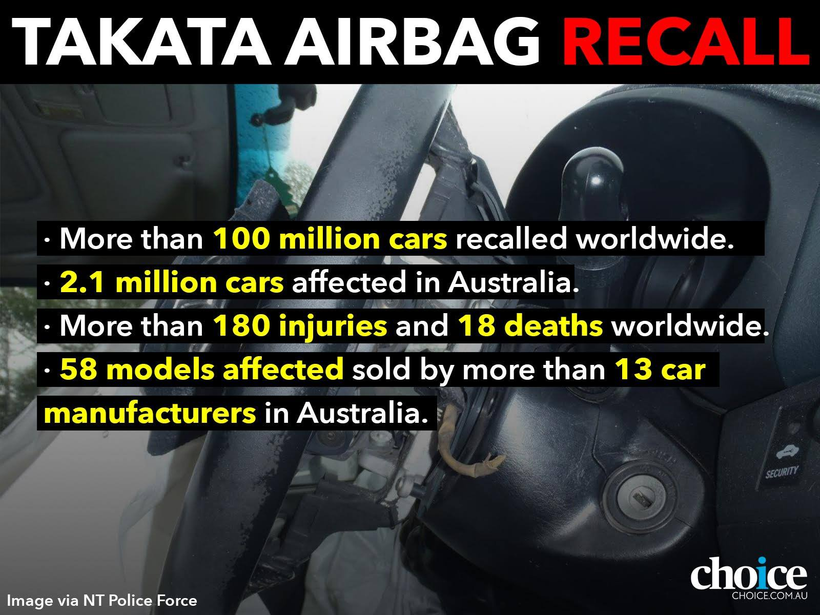 Takata Airbags Recall Replacements And